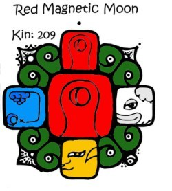 Magnetic Red Moon,Red Moon wavespell,True Wisdom,Truewisdom